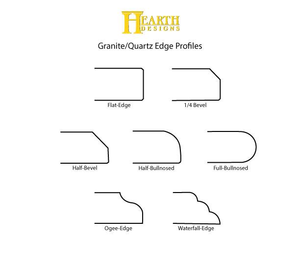 Granite/Quartz Edge Profiles